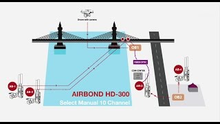 AIRBOND Wireless Transmission Systems 2