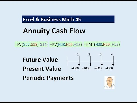 Excel & Business Math 45: Future Value, Present Value and Periodic Payments for Annuities