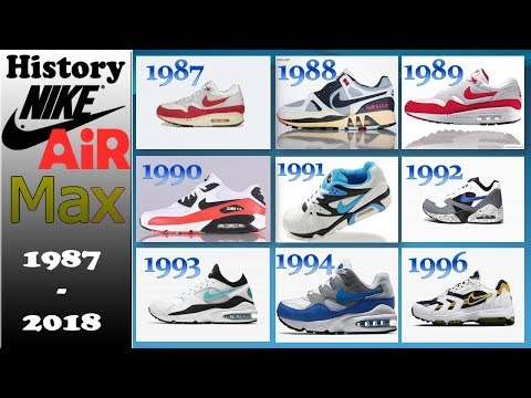 new product c98cc 6d79a The History of the Nike Air Max   Nike Air Max History (1990 2018)- Right  Shoe - YouTube