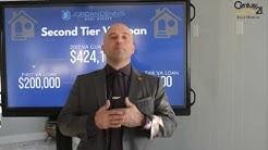 Second Tier VA Loan - Jordan Dennis, CENTURY 21 Blue Marlin