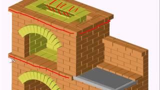 Мангал с кухонной плитой(Огромный выбор проектов, каминов, печей, барбекю, на сайте: http://bit.ly/1GYo9xk Тэги для этого видео: проекты камин..., 2015-07-01T13:04:35.000Z)