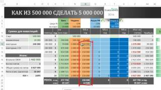 видео «Управление портфелем венчурных инвестиций»