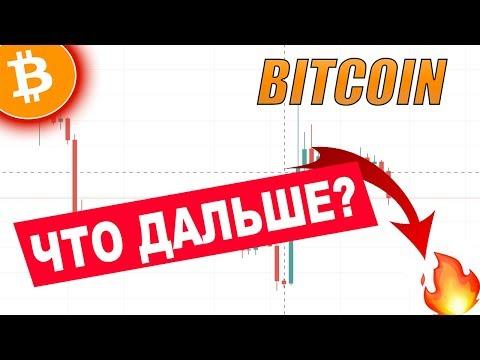 Криптовалюта ЧТО ДАЛЬШЕ?! Биткоин (BITCOIN) Прогноз!