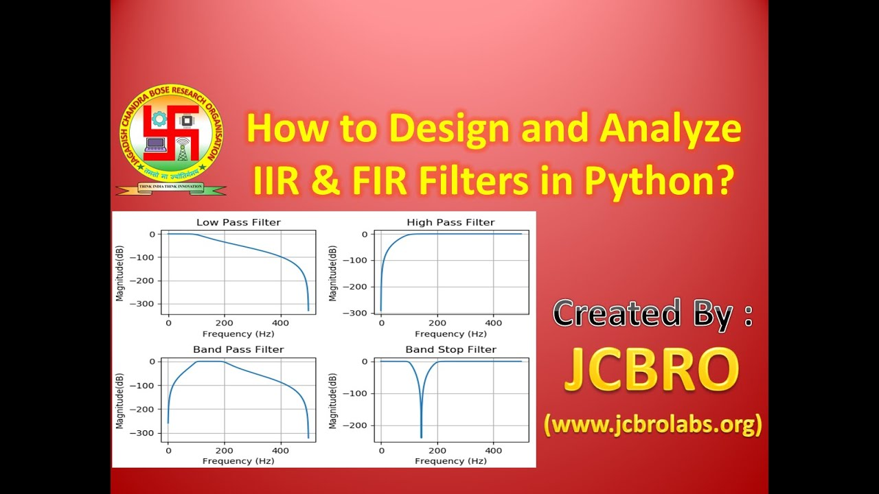 How to Design and Analyze IIR and FIR filters in Python??