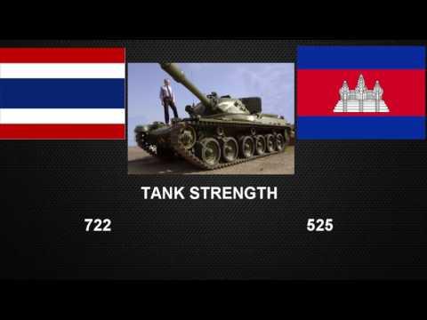 Thailand vs Cambodia Military Defense Power 2017