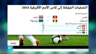 التصفيات المؤهلة إلى كأس الأمم الافريقية: المجموعة السابعة