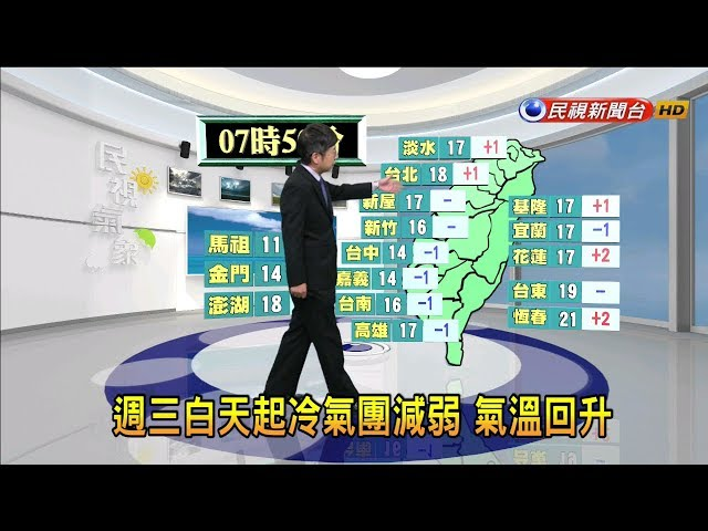 2020/01/15 週三白天起冷氣團減弱 氣溫回升-民視新聞