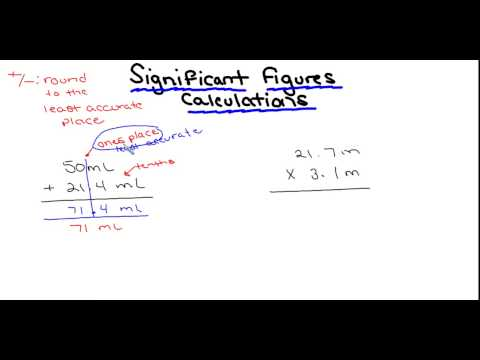 Significant Figures (Mathematical Operations)