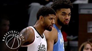 [NBA] Los Angeles Clippers vs Minnesota Timberwolves, Full Game Highlights, December 13, 2019