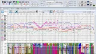 ♪ Beautiful Days / 嵐 耳コピ MIDI