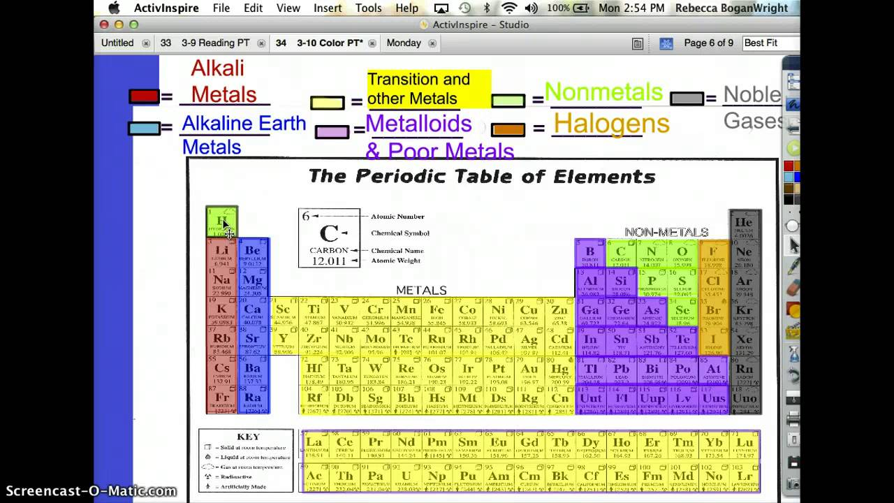 Periodic table categories youtube periodic table categories urtaz Choice Image