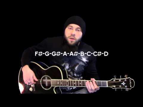 Как играть на гитаре квинты