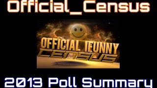 Official iFunny Census 2013 Poll Summary