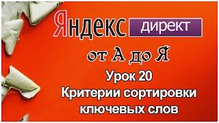 Яндекс Директ. Урок 20.Критерии сортировки ключевых слов Яндекс Директ.