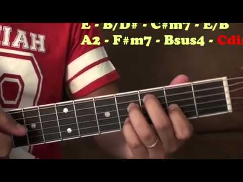 Chord Guitar Forevermore Tutorial Lesson - YouTube