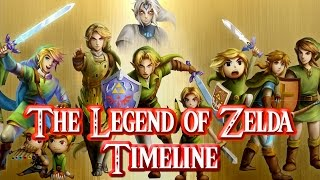 Zelda Theory: The Complete Legend of Zelda Timeline (30th anniversary)