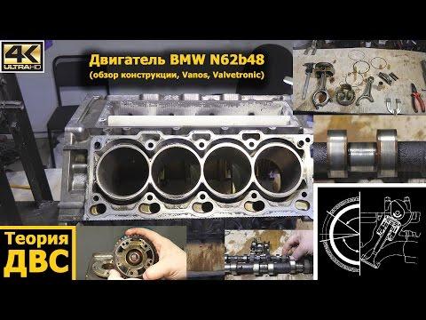 Теория ДВС: Двигатель BMW N62b48 (обзор конструкции, Vanos, Valvetronic)
