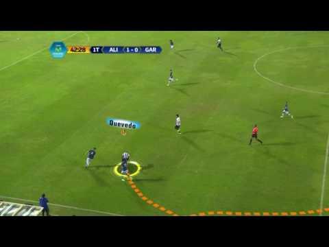 Movistar Deportes - Análisis táctico de Alianza Lima