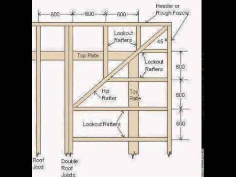How To Frame Flat Roofs Slideshow Youtube