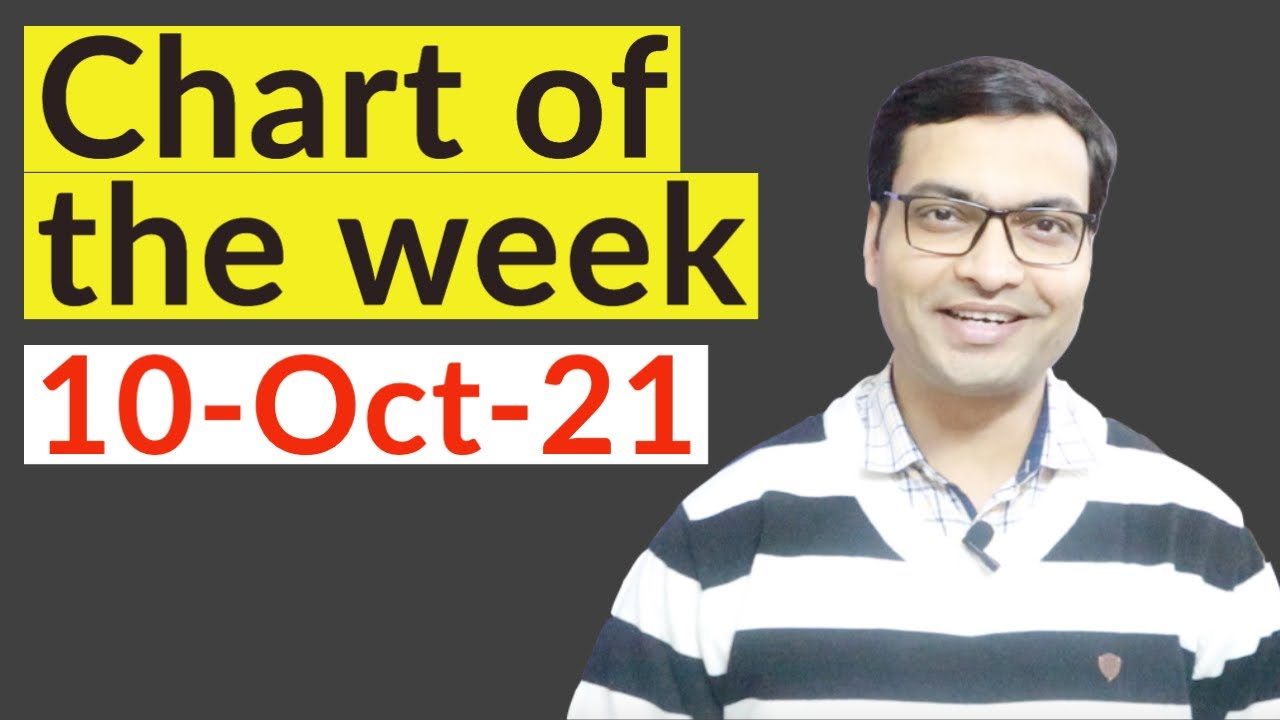 Chart of the week 10-Oct-21   Trading with Vivek Chart of the Week   NMDC Stock Analysis
