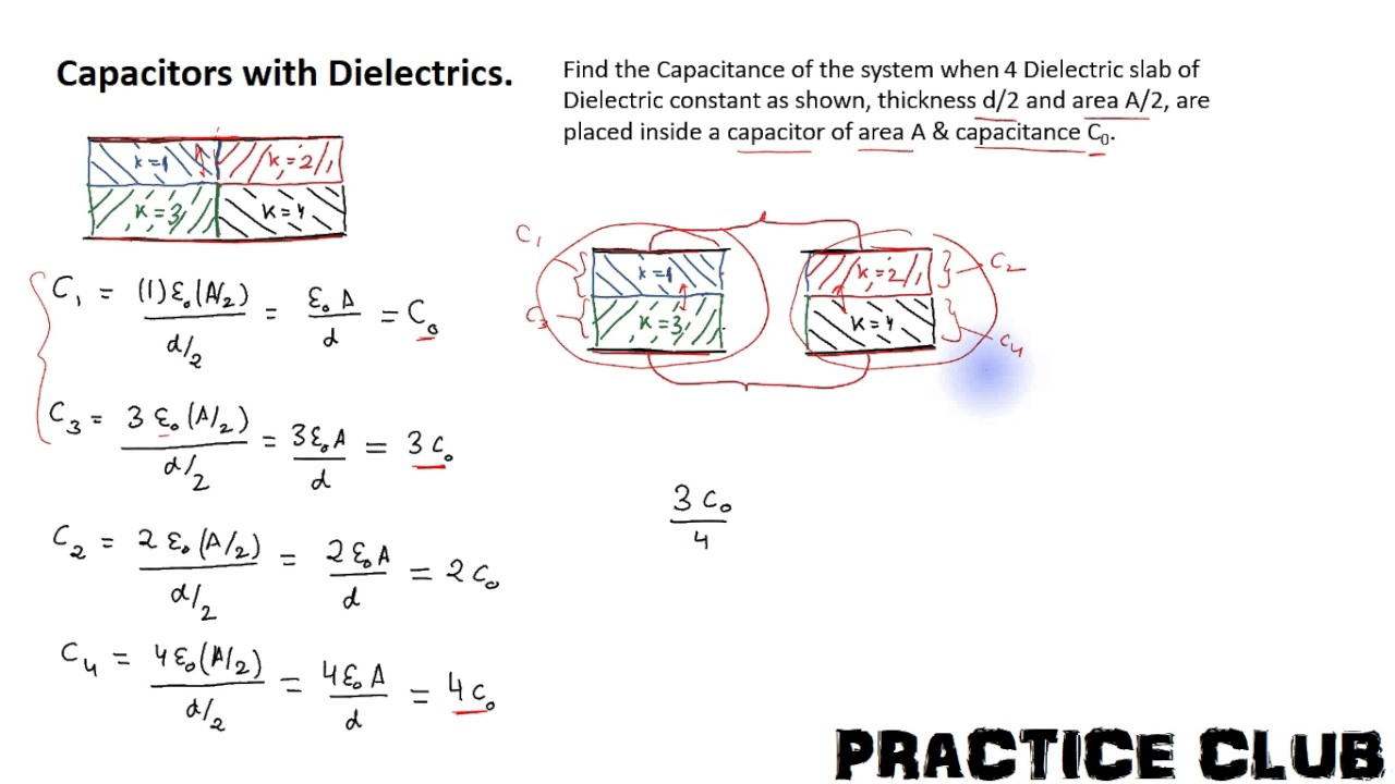 Example Four Dielectric Slabs Inside A Capacitor Equivalent Capacitance Youtube