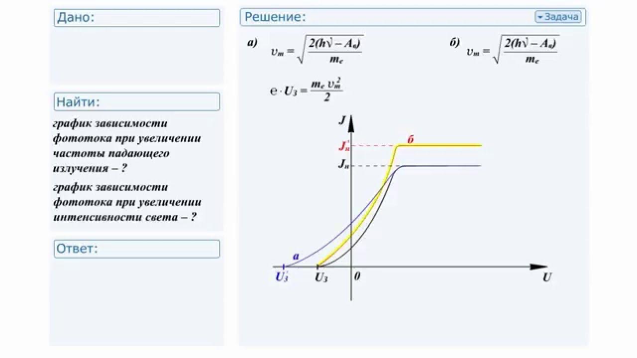 решение задач по волновой оптике