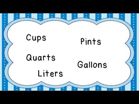 Measuring Liquids - Customary and Metric Measurement - Mr. Pearson Teaches 3rd Grade