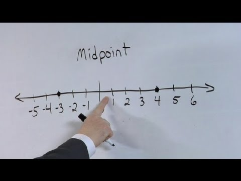 How To Show The Midpoint On A Number Line Math Made Easy Youtube