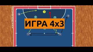 Варианты игры 4х3 Футзал Тактика