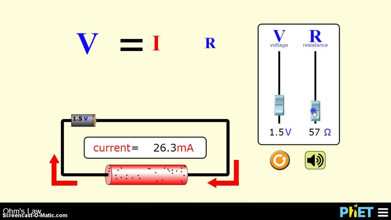 Explanation Of Ohm S Law Using Phet Youtube