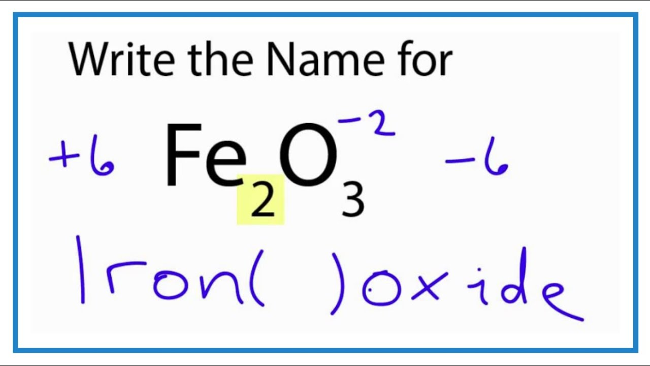 How To Write The Name For Fe2o3 Iron Iii Oxide Youtube