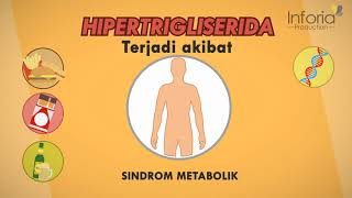 Menurunkan Kolesterol dan Trigliserida Untuk Mengurangi Darah Tinggi.