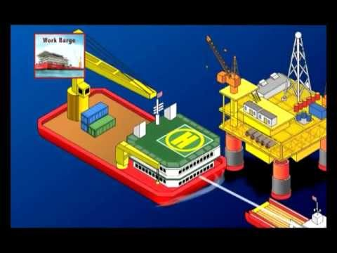 Intra Oil Services Offshore Marine Services Educational Animation