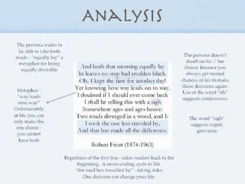 Analysing Poetry Tutorial
