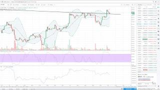 Bitcoin - Live Analysis $BTC #bitcoin $LTC #Litecoin $ETH #ethereum Alt-Coin 3/24/18