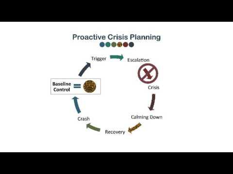 wise-training-module-6-–-crisis