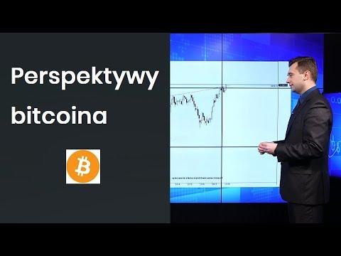 Bitcoin spadnie do 3000 dol.? Analiza techniczna