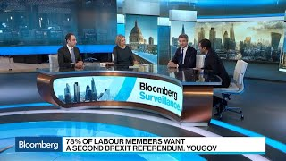 Rahman, Harrison on Risks to the Brexit Process