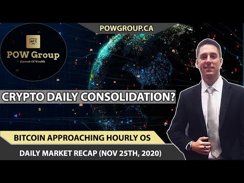Crypto Daily Consolidation Coming? | Scouting Hourly Oversold Entries | Stock Market Review NOV 25TH