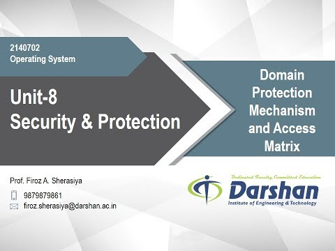 8.02 - Domain Protection Mechanism and Access Matrix
