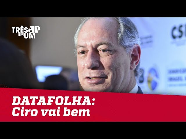 Datafolha: Ciro Gomes vai bem no 2º turno