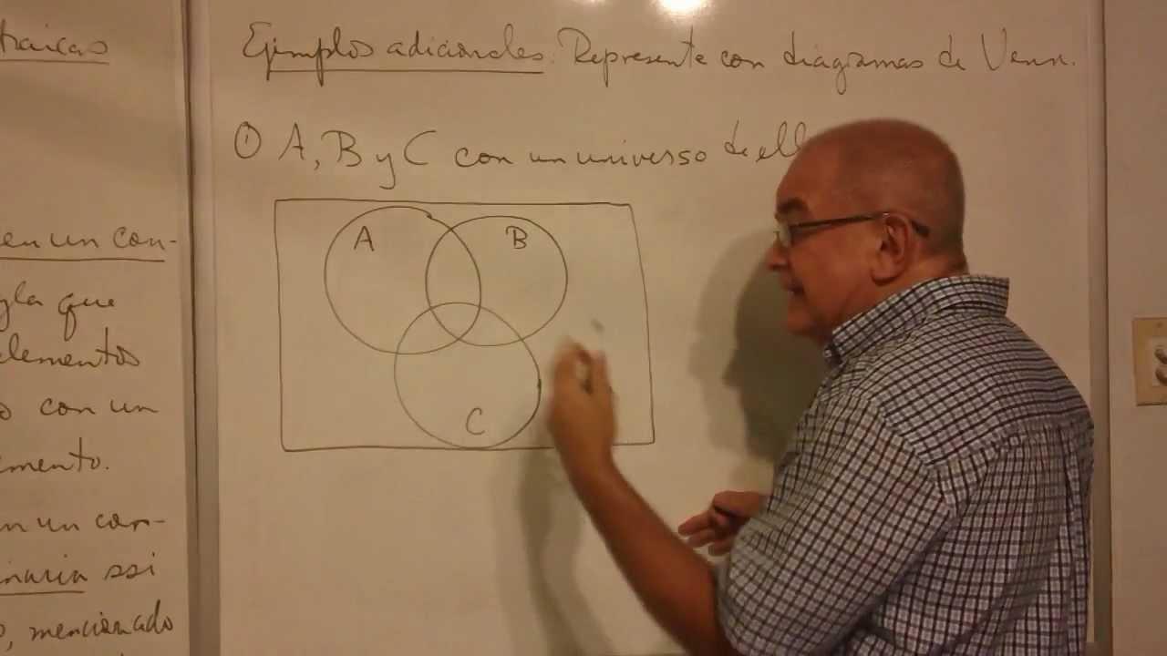 Algebra elemental leccin 19 a diagramas de venn youtube algebra elemental leccin 19 a diagramas de venn ccuart Image collections