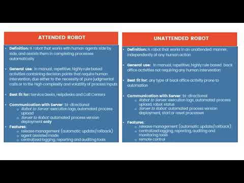 RPA-UIPATH -TOP5 difference of ATTENDED VS UNATTENDED - Key differenced