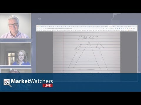 Three Uses Of Relative Strength | MarketWatchers LIVE