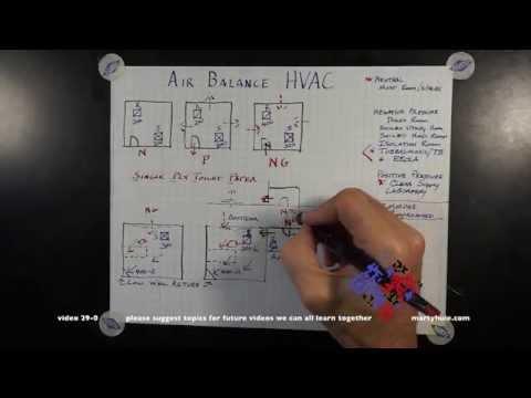 Air Ballance HVAC 29-0