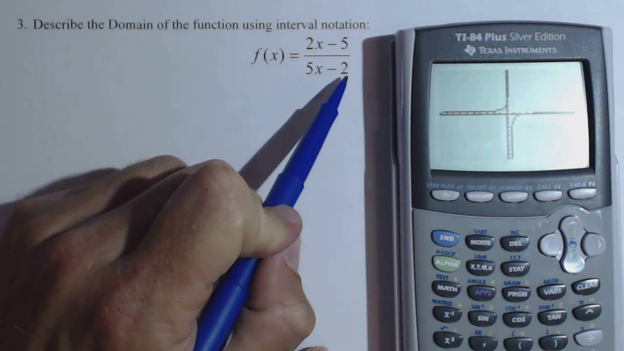 bounded or unbounded calculator