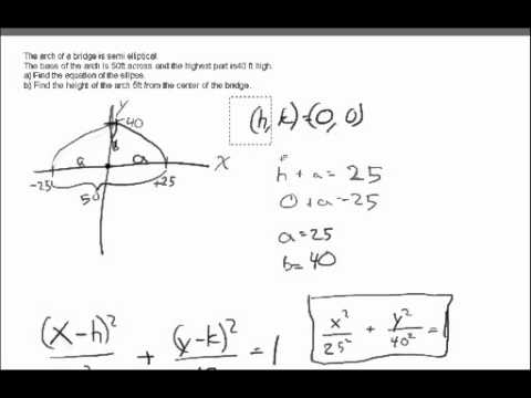 PreCalc Unit 4 - MathKanection on