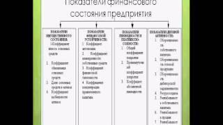 Курсовая методы оценки конкурентоспособности dictionarydirect Оценка конкурентоспособности сотового телефона Маркетинг