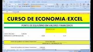 Ponto de Equilíbrio Econômico em Valores Financeiros