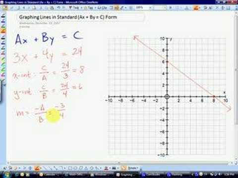 Graphing Standard Form - YouTube